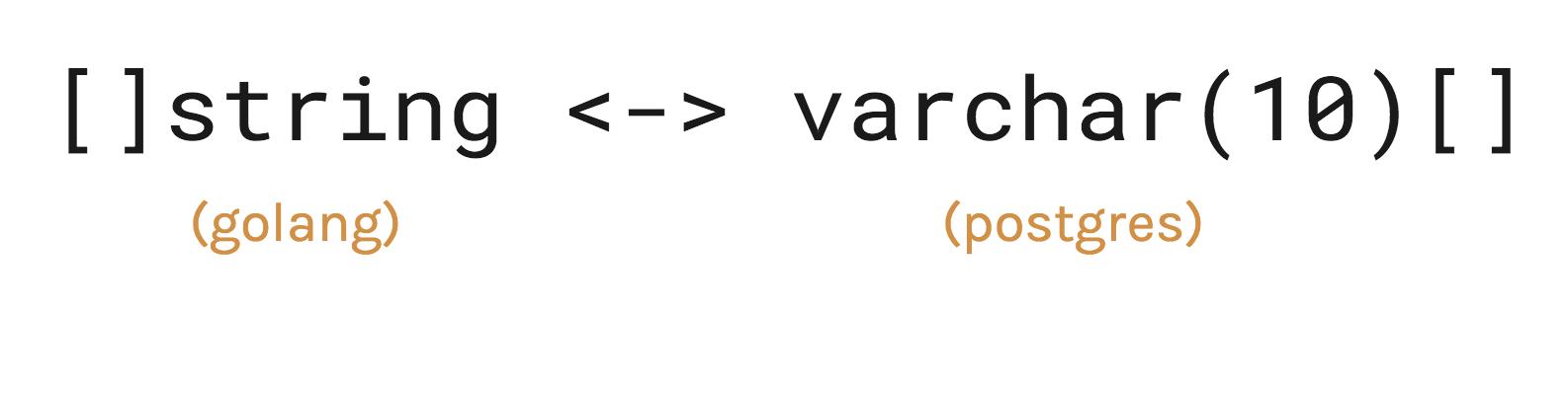 P3 Programmer